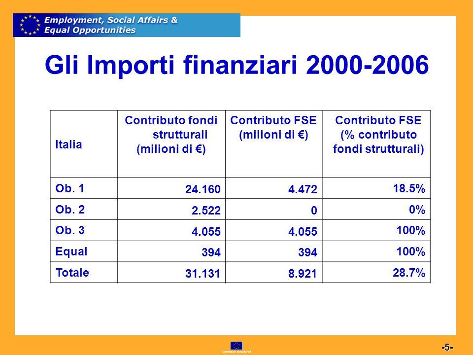 Commission européenne 5 -5- Gli Importi finanziari 2000-2006 Italia Contributo fondi strutturali (milioni di ) Contributo FSE (milioni di ) Contributo FSE (% contributo fondi strutturali) Ob.