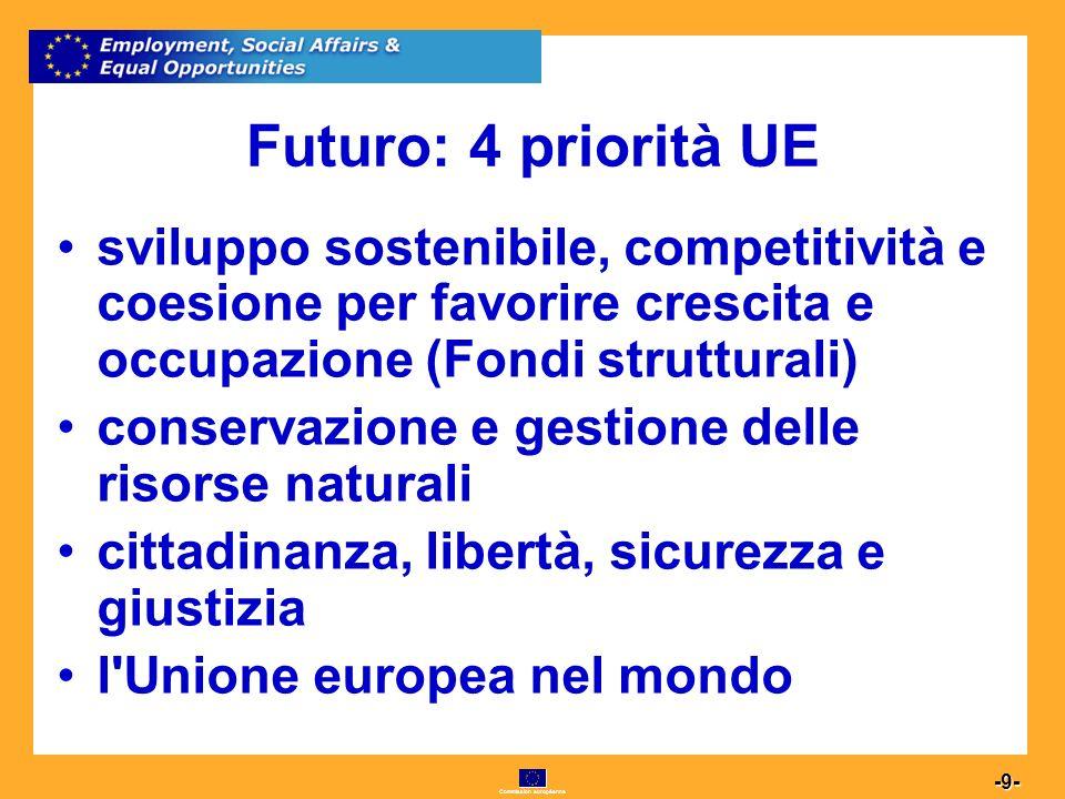 Commission européenne 9 -9- Futuro: 4 priorità UE sviluppo sostenibile, competitività e coesione per favorire crescita e occupazione (Fondi strutturali) conservazione e gestione delle risorse naturali cittadinanza, libertà, sicurezza e giustizia l Unione europea nel mondo