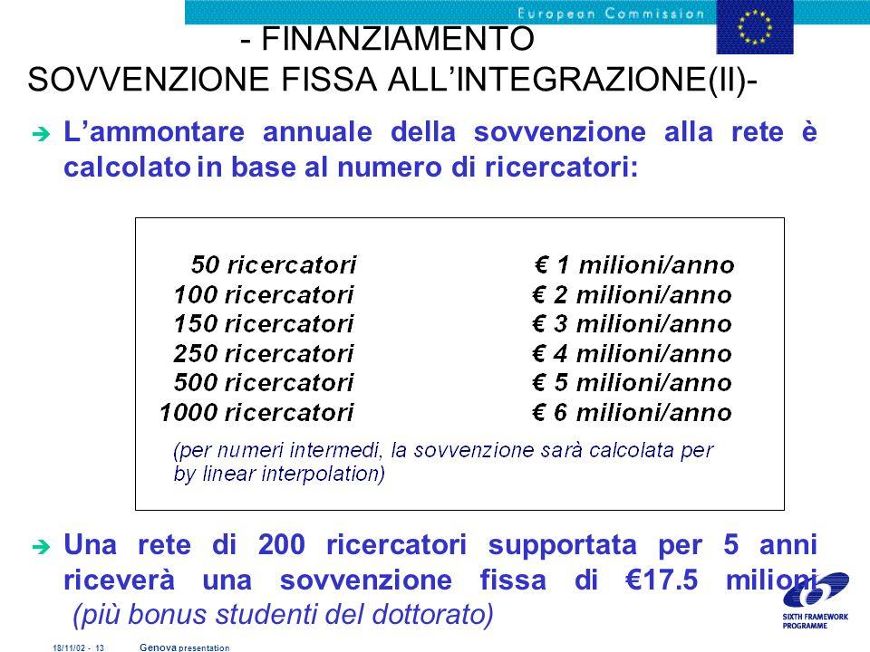 18/11/02 - 13 Genova presentation - FINANZIAMENTO SOVVENZIONE FISSA ALLINTEGRAZIONE(II)- è Lammontare annuale della sovvenzione alla rete è calcolato