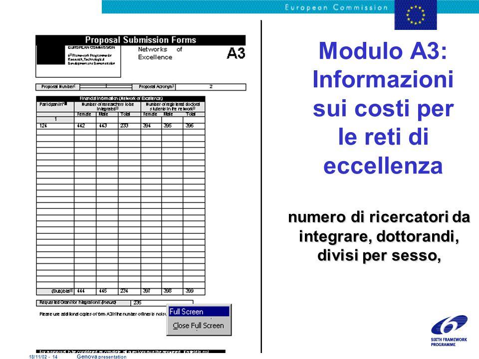 18/11/02 - 14 Genova presentation Modulo A3: Informazioni sui costi per le reti di eccellenza numero di ricercatori da integrare, dottorandi, divisi p