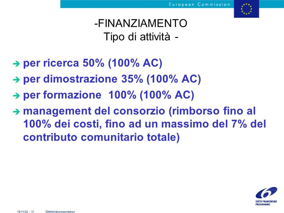 18/11/02 - 17 Genova presentation -FINANZIAMENTO Tipo di attività - è per ricerca 50% (100% AC) è per dimostrazione 35% (100% AC) è per formazione 100
