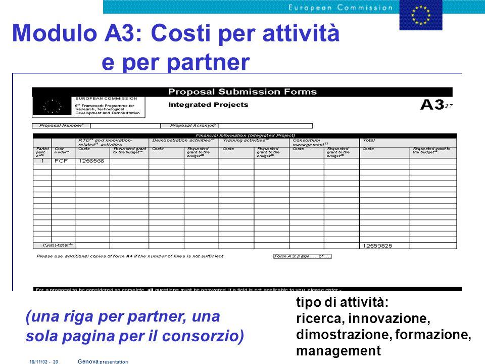 18/11/02 - 20 Genova presentation Modulo A3: Costi per attività e per partner (una riga per partner, una sola pagina per il consorzio) tipo di attivit