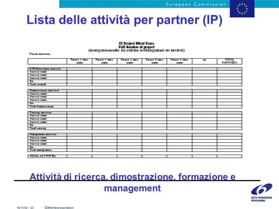 18/11/02 - 23 Genova presentation Lista delle attività per partner (IP) Attività di ricerca, dimostrazione, formazione e management