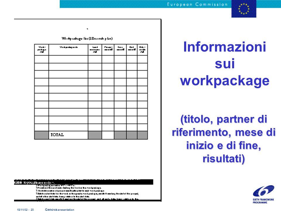 18/11/02 - 25 Genova presentation Informazioni sui workpackage (titolo, partner di riferimento, mese di inizio e di fine, risultati)