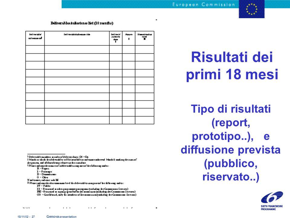 18/11/02 - 27 Genova presentation Risultati dei primi 18 mesi Tipo di risultati (report, prototipo..), e diffusione prevista (pubblico, riservato..)