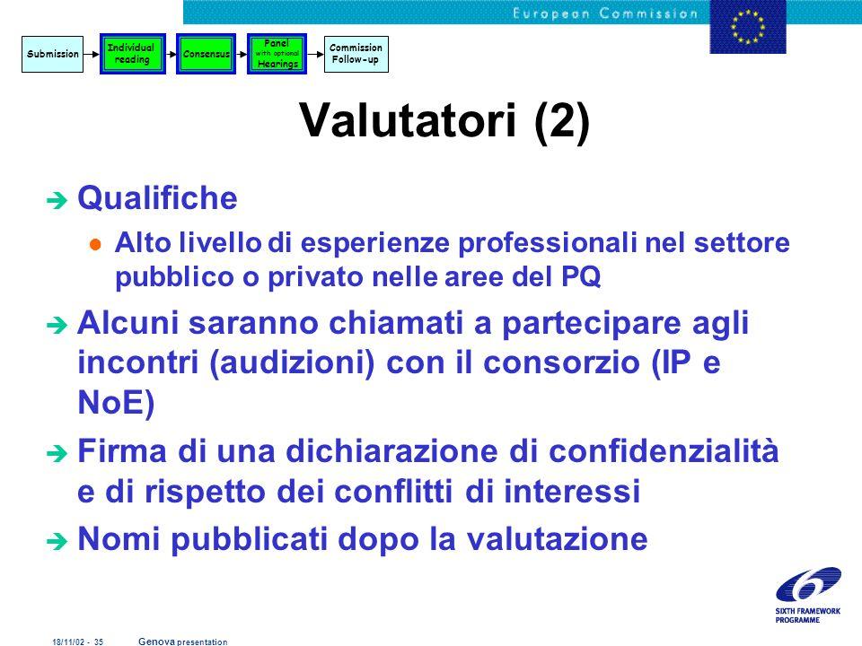 18/11/02 - 35 Genova presentation Valutatori (2) è Qualifiche l Alto livello di esperienze professionali nel settore pubblico o privato nelle aree del