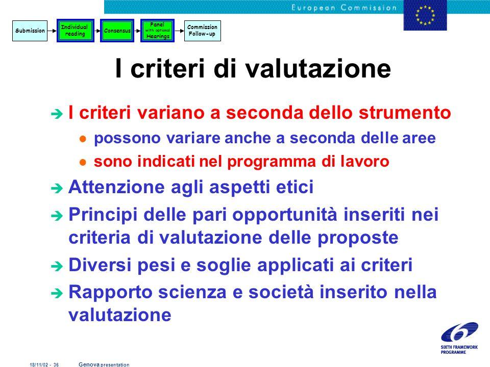 18/11/02 - 36 Genova presentation è I criteri variano a seconda dello strumento l possono variare anche a seconda delle aree l sono indicati nel progr