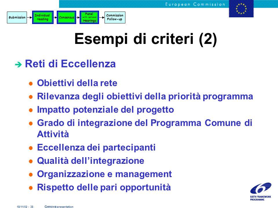 18/11/02 - 38 Genova presentation Esempi di criteri (2) è Reti di Eccellenza l Obiettivi della rete l Rilevanza degli obiettivi della priorità program