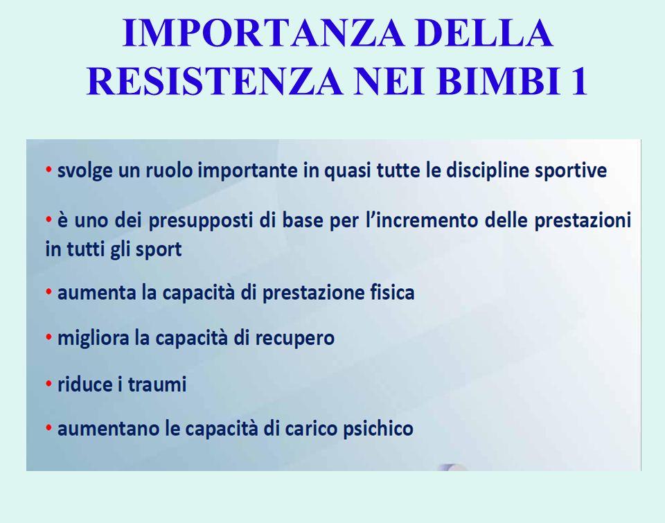 IMPORTANZA DELLA RESISTENZA NEI BIMBI 1
