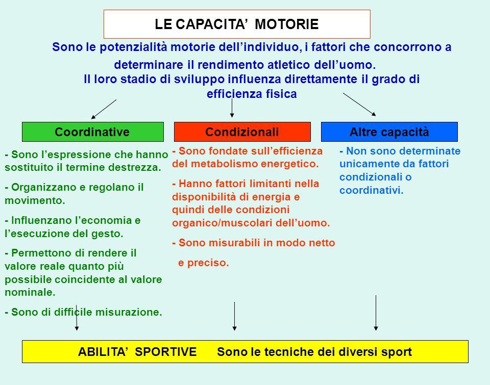 Sono le potenzialità motorie dellindividuo, i fattori che concorrono a determinare il rendimento atletico delluomo. Il loro stadio di sviluppo influen