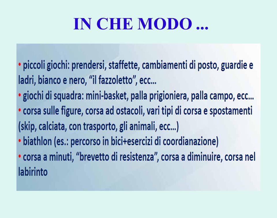 IN CHE MODO...