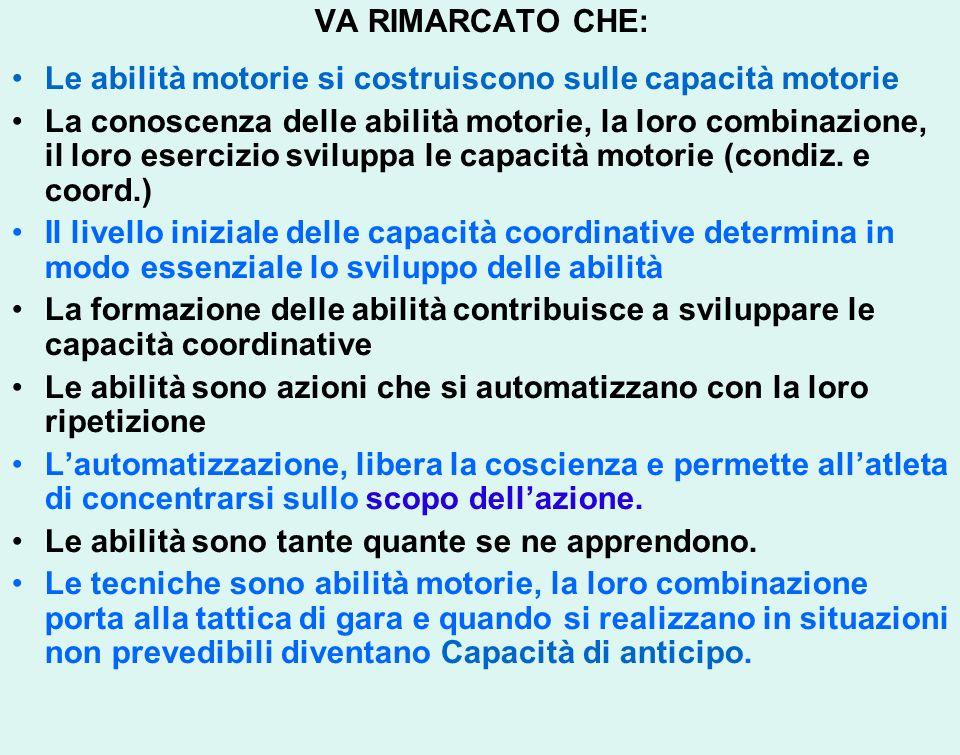VA RIMARCATO CHE: Le abilità motorie si costruiscono sulle capacità motorie La conoscenza delle abilità motorie, la loro combinazione, il loro eserciz