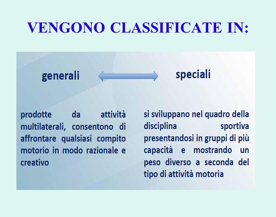 GLI OBIETTIVI TECNICI Gli obiettivi tecnici sono rivolti allo sviluppo delle potenzialità del movimento; sono classificati in : generali e specifici.