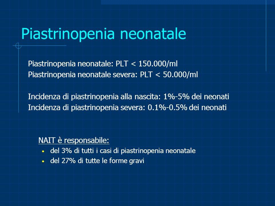 Piastrinopenia neonatale Piastrinopenia neonatale: PLT < 150.000/ml Piastrinopenia neonatale severa: PLT < 50.000/ml Incidenza di piastrinopenia alla