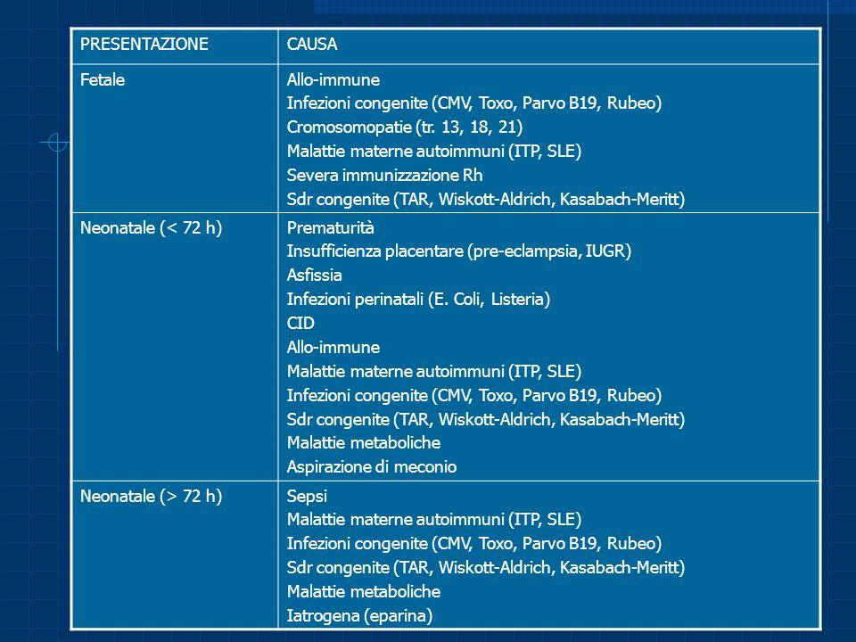 PRESENTAZIONECAUSA FetaleAllo-immune Infezioni congenite (CMV, Toxo, Parvo B19, Rubeo) Cromosomopatie (tr. 13, 18, 21) Malattie materne autoimmuni (IT
