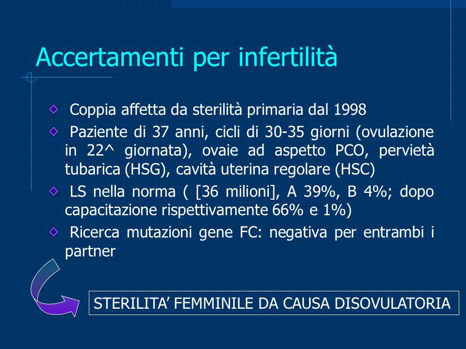 Accertamenti per infertilità Coppia affetta da sterilità primaria dal 1998 Paziente di 37 anni, cicli di 30-35 giorni (ovulazione in 22^ giornata), ov