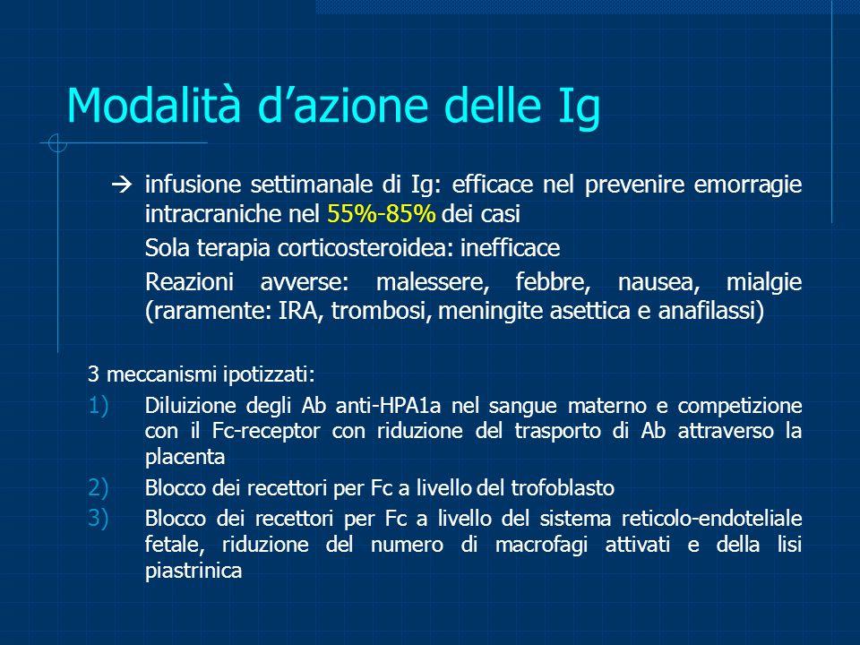 Modalità dazione delle Ig infusione settimanale di Ig: efficace nel prevenire emorragie intracraniche nel 55%-85% dei casi Sola terapia corticosteroid