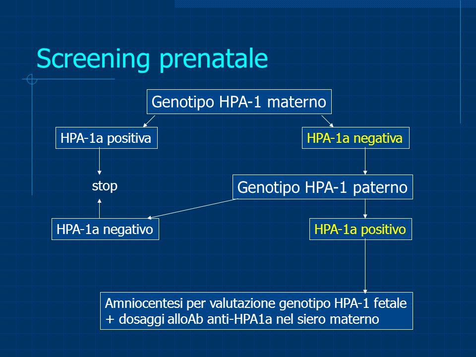 Screening prenatale Genotipo HPA-1 materno HPA-1a positivaHPA-1a negativa Genotipo HPA-1 paterno HPA-1a negativoHPA-1a positivo Amniocentesi per valut