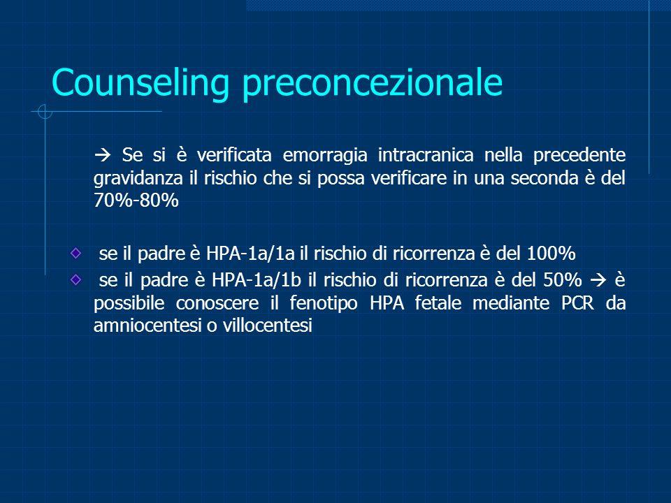Counseling preconcezionale Se si è verificata emorragia intracranica nella precedente gravidanza il rischio che si possa verificare in una seconda è d