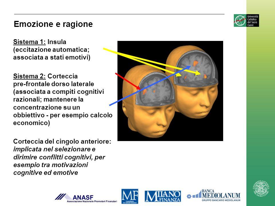 Sistema 1: Insula (eccitazione automatica; associata a stati emotivi) Sistema 2: Corteccia pre-frontale dorso laterale (associata a compiti cognitivi