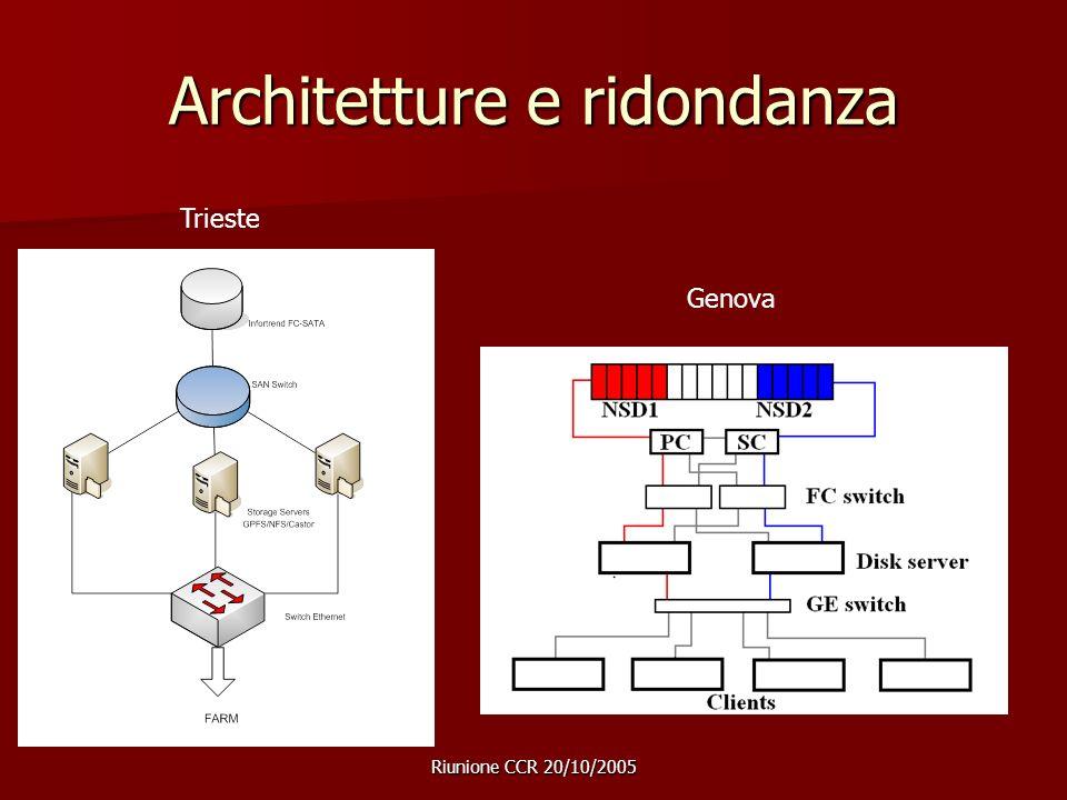 Riunione CCR 20/10/2005 Architetture e ridondanza Trieste Genova