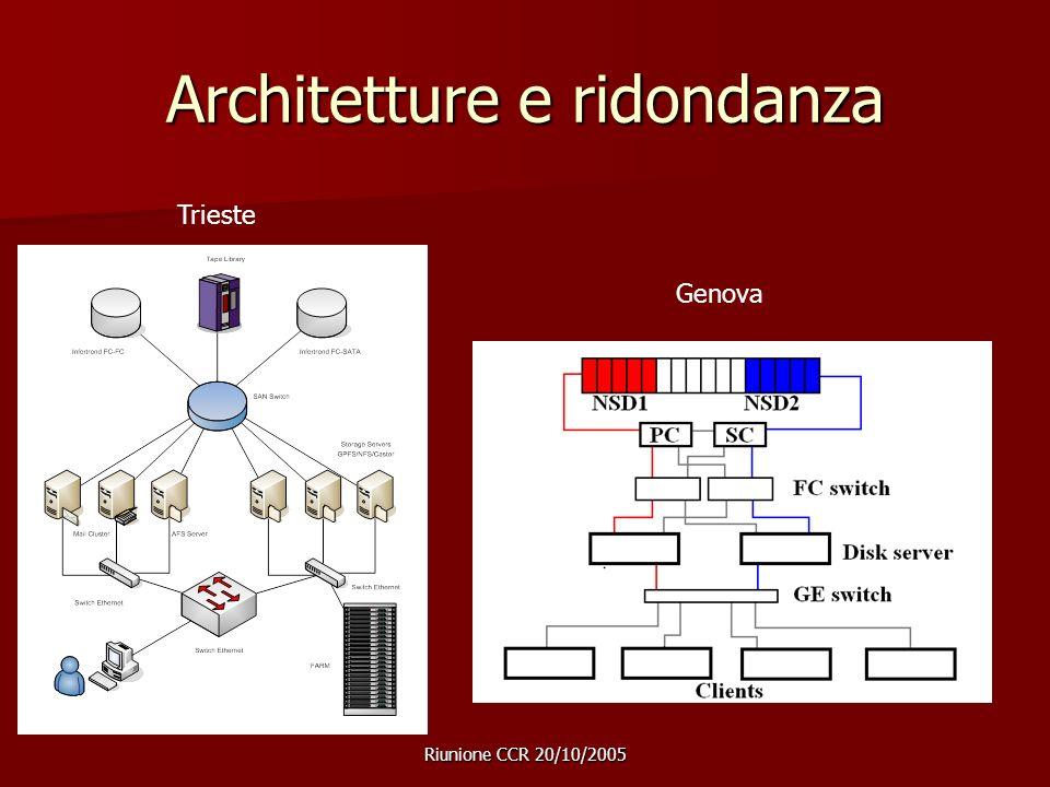 Riunione CCR 20/10/2005 Benchmark GPFS vs NFS/Ext3