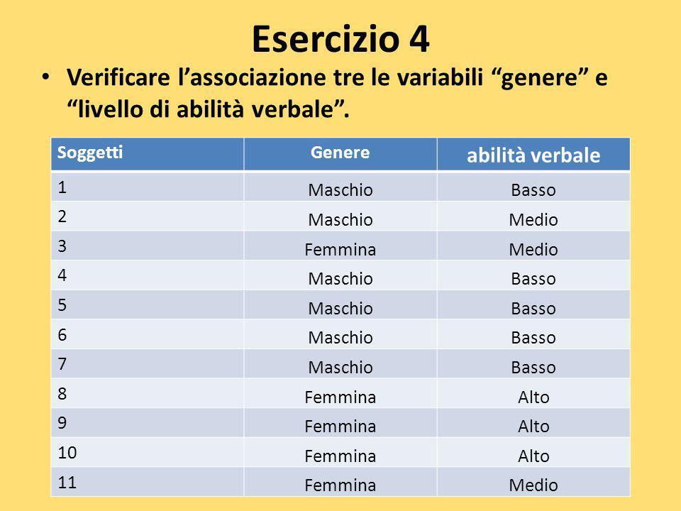 Esercizio 4 Verificare lassociazione tre le variabili genere e livello di abilità verbale. SoggettiGenere abilità verbale 1 MaschioBasso 2 MaschioMedi