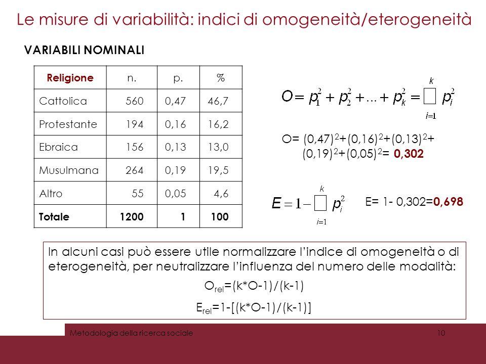 Le misure di variabilità: indici di omogeneità/eterogeneità Metodologia della ricerca sociale10 Religione n.p.% Cattolica5600,4746,7 Protestante1940,1616,2 Ebraica1560,1313,0 Musulmana2640,1919,5 Altro550,054,6 Totale12001100 VARIABILI NOMINALI O= (0,47) 2 +(0,16) 2 +(0,13) 2 + (0,19) 2 +(0,05) 2 = 0,302 E= 1- 0,302= 0,698 In alcuni casi può essere utile normalizzare lindice di omogeneità o di eterogeneità, per neutralizzare linfluenza del numero delle modalità: O rel =(k*O-1)/(k-1) E rel =1-[(k*O-1)/(k-1)]