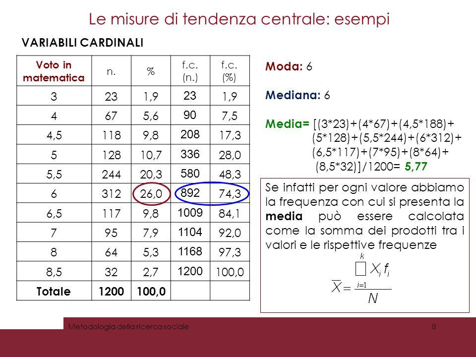 Le misure di tendenza centrale: esempi Metodologia della ricerca sociale8 Voto in matematica n.% f.c.