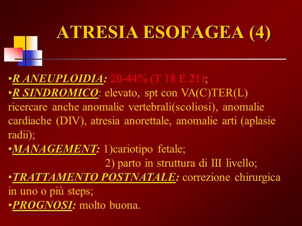 ATRESIA ESOFAGEA (4) R ANEUPLOIDIAR ANEUPLOIDIA: 20-44% (T 18 E 21); R SINDROMICOR SINDROMICO: elevato, spt con VA(C)TER(L) ricercare anche anomalie v