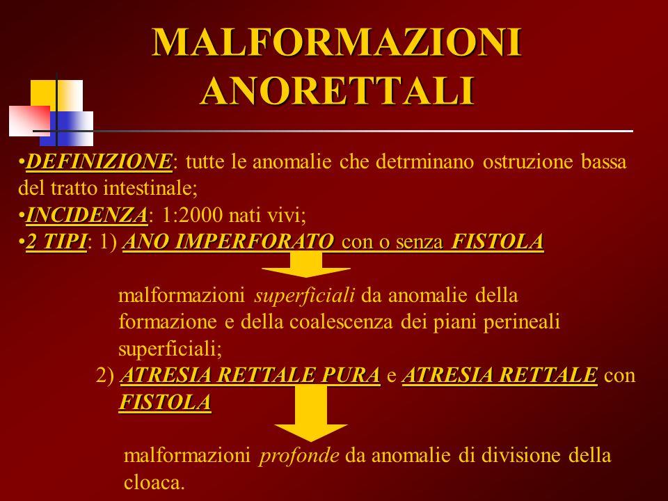 MALFORMAZIONI ANORETTALI DEFINIZIONEDEFINIZIONE: tutte le anomalie che detrminano ostruzione bassa del tratto intestinale; INCIDENZAINCIDENZA: 1:2000