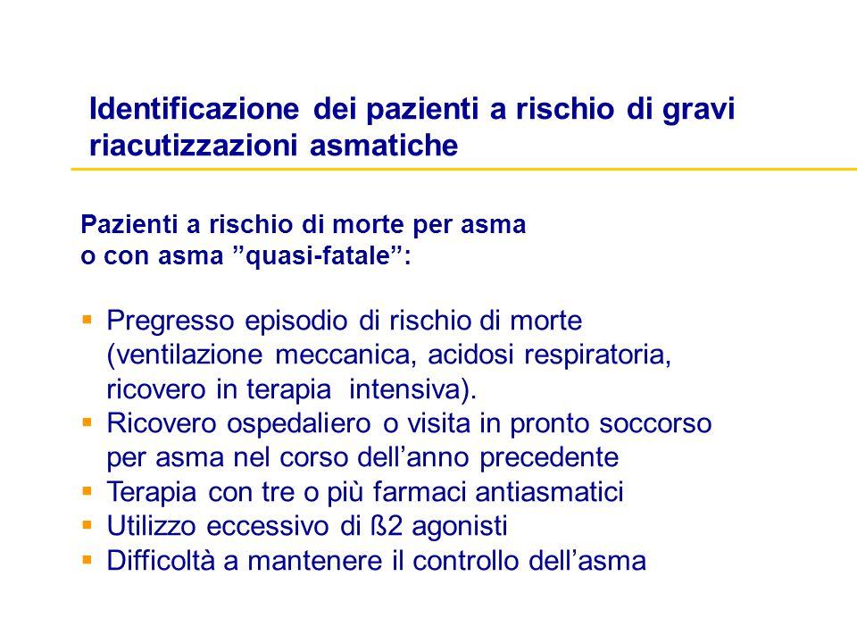 Pazienti a rischio di morte per asma o con asma quasi-fatale: Pregresso episodio di rischio di morte (ventilazione meccanica, acidosi respiratoria, ri
