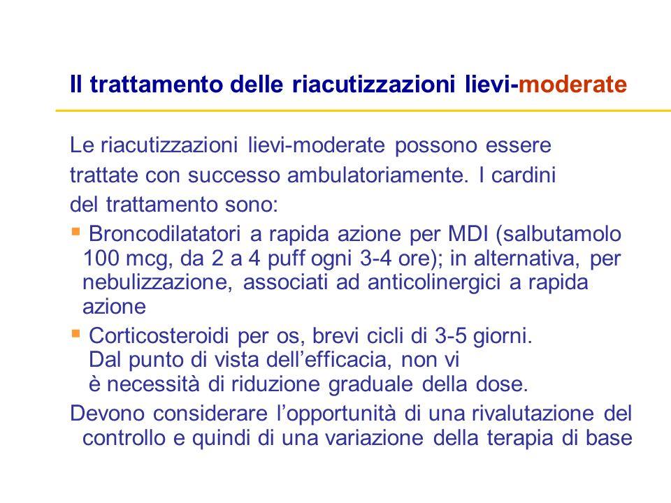 Il trattamento delle riacutizzazioni lievi-moderate Le riacutizzazioni lievi-moderate possono essere trattate con successo ambulatoriamente. I cardini