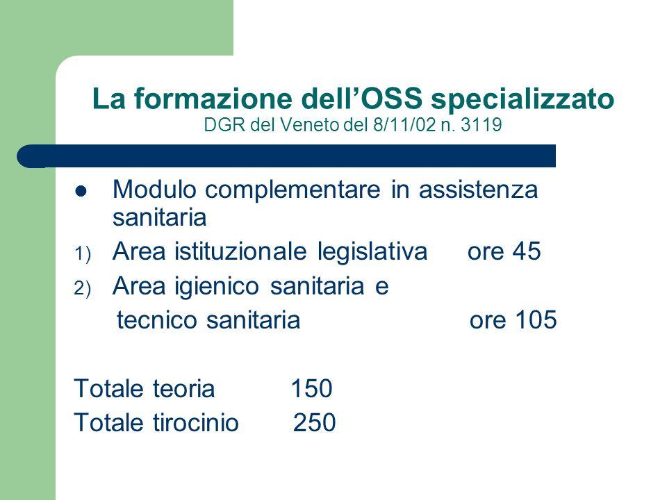 La formazione dellOSS specializzato DGR del Veneto del 8/11/02 n. 3119 Modulo complementare in assistenza sanitaria 1) Area istituzionale legislativa