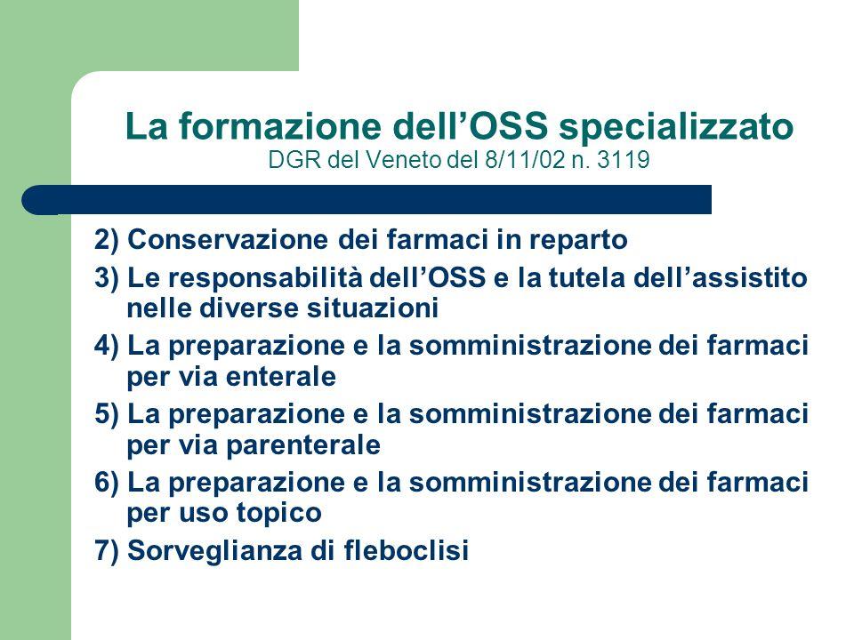 La formazione dellOSS specializzato DGR del Veneto del 8/11/02 n. 3119 2) Conservazione dei farmaci in reparto 3) Le responsabilità dellOSS e la tutel