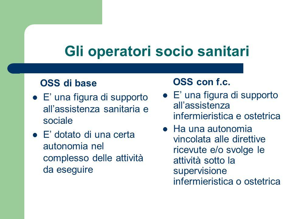 Gli operatori socio sanitari OSS di base E una figura di supporto allassistenza sanitaria e sociale E dotato di una certa autonomia nel complesso dell