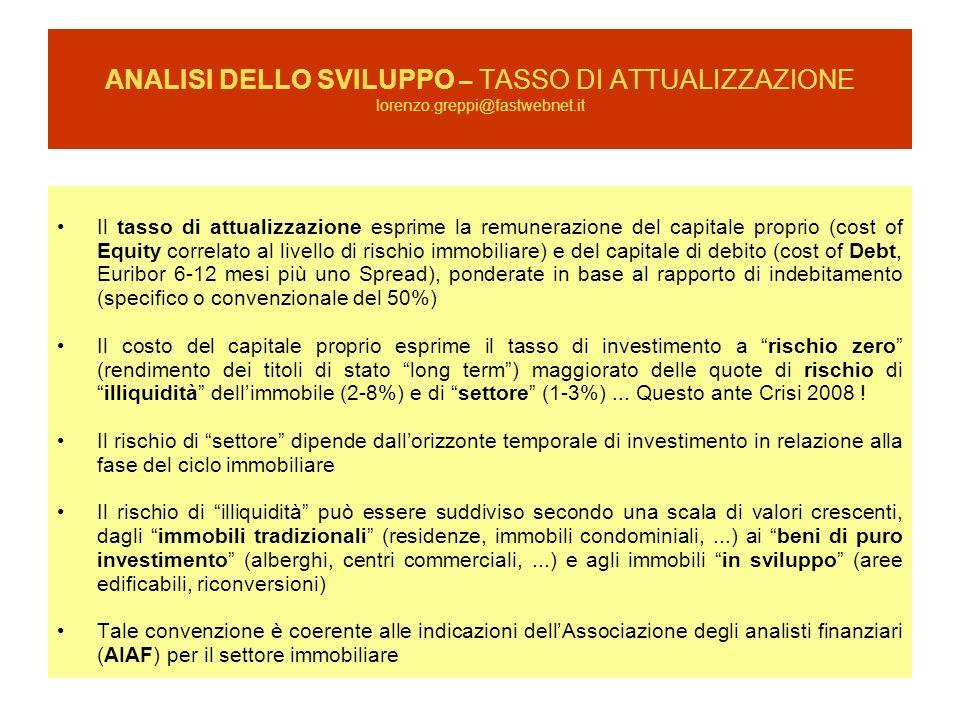 ANALISI DELLO SVILUPPO – TASSO DI ATTUALIZZAZIONE lorenzo.greppi@fastwebnet.it Il tasso di attualizzazione esprime la remunerazione del capitale propr