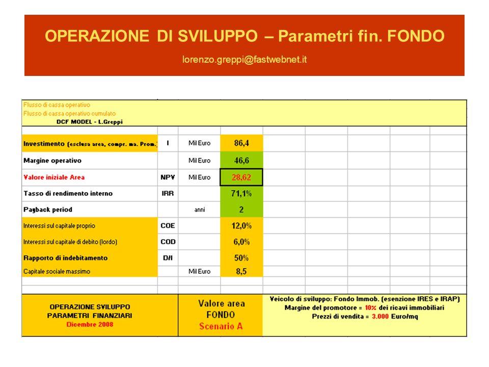 OPERAZIONE DI SVILUPPO – Parametri fin. FONDO lorenzo.greppi@fastwebnet.it