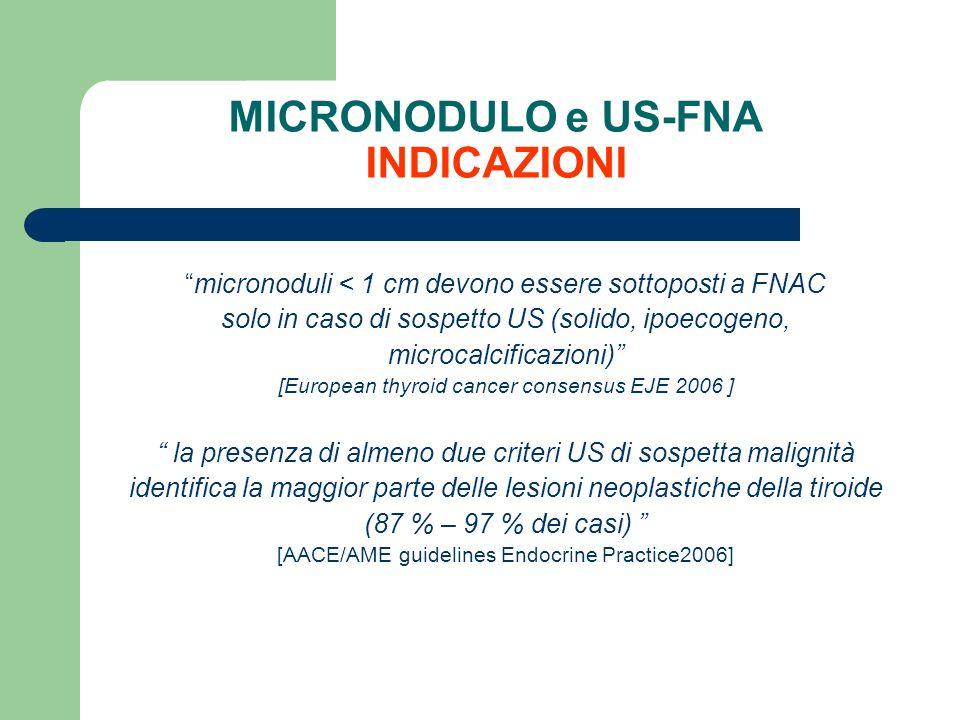 MICRONODULO e US-FNA INDICAZIONI micronoduli < 1 cm devono essere sottoposti a FNAC solo in caso di sospetto US (solido, ipoecogeno, microcalcificazio
