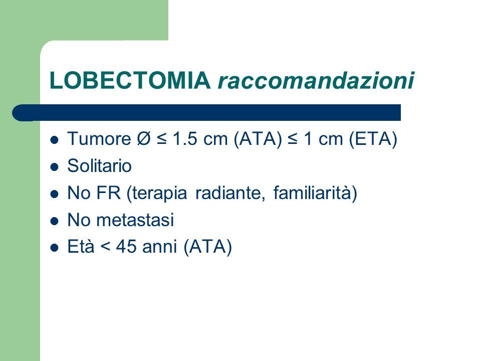 LOBECTOMIA raccomandazioni Tumore Ø 1.5 cm (ATA) 1 cm (ETA) Solitario No FR (terapia radiante, familiarità) No metastasi Età < 45 anni (ATA)