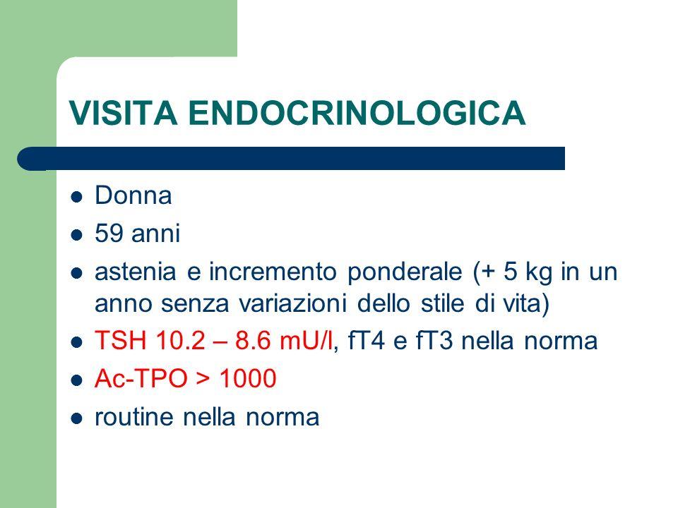 VISITA ENDOCRINOLOGICA Donna 59 anni astenia e incremento ponderale (+ 5 kg in un anno senza variazioni dello stile di vita) TSH 10.2 – 8.6 mU/l, fT4
