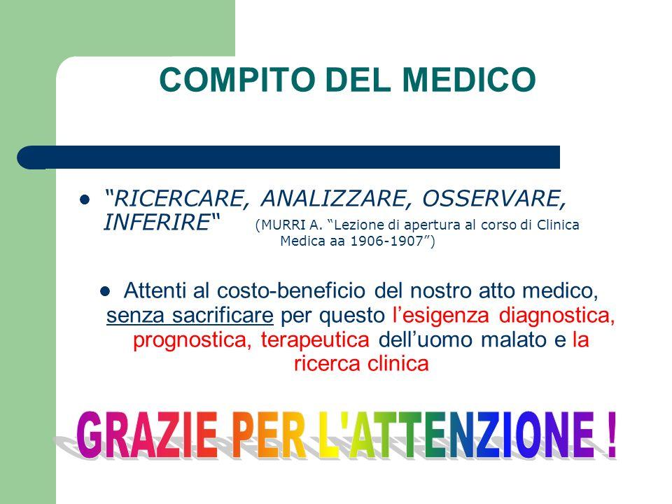 COMPITO DEL MEDICO RICERCARE, ANALIZZARE, OSSERVARE, INFERIRE (MURRI A. Lezione di apertura al corso di Clinica Medica aa 1906-1907) Attenti al costo-