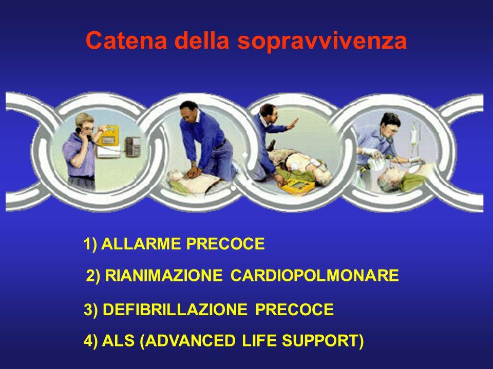 Catena della sopravvivenza 3) DEFIBRILLAZIONE PRECOCE 1) ALLARME PRECOCE 2) RIANIMAZIONE CARDIOPOLMONARE 4) ALS (ADVANCED LIFE SUPPORT)