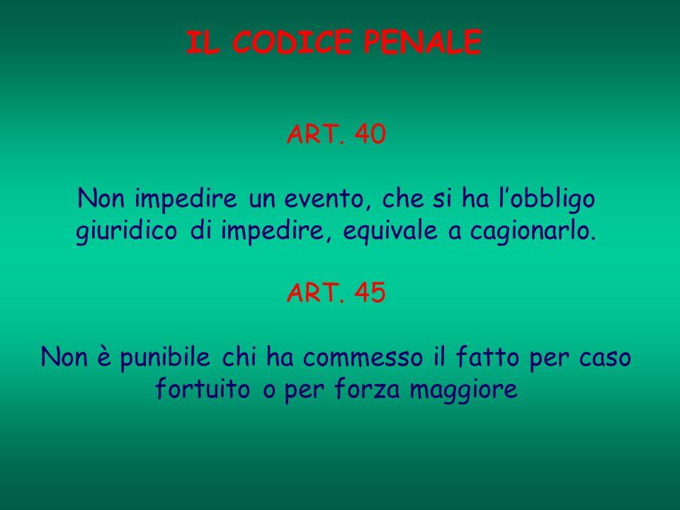 IL CODICE PENALE ART. 40 Non impedire un evento, che si ha lobbligo giuridico di impedire, equivale a cagionarlo. ART. 45 Non è punibile chi ha commes