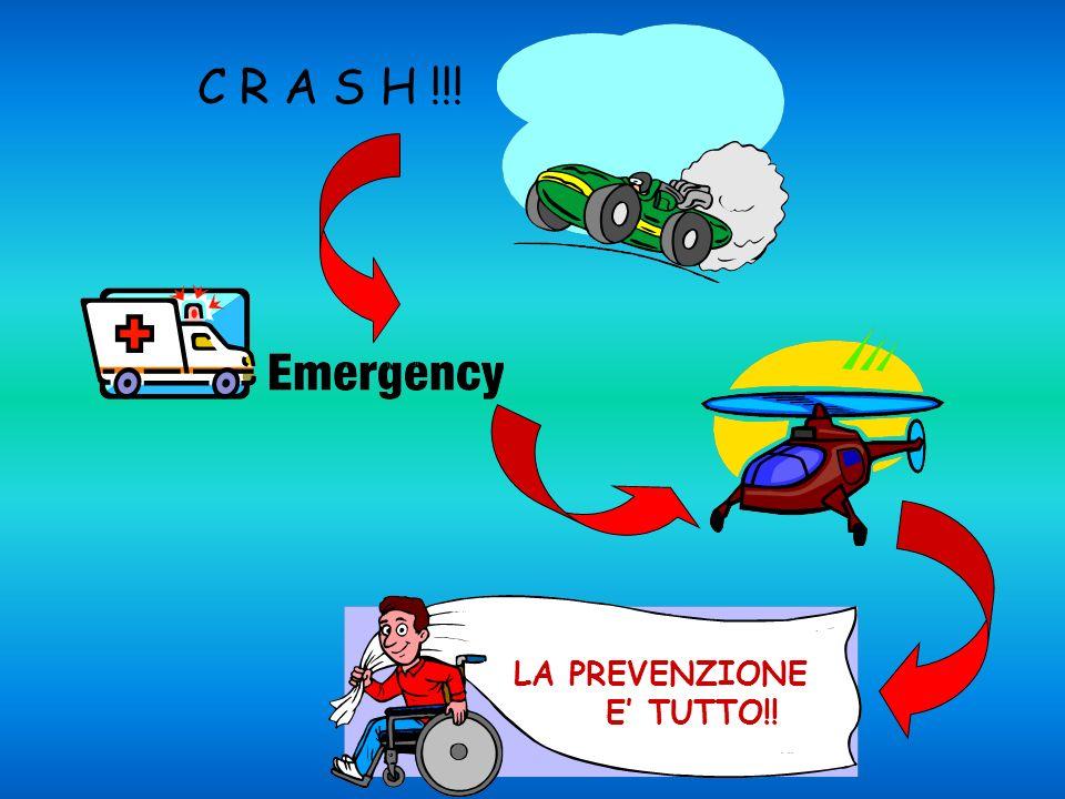 C R A S H !!! LA PREVENZIONE E TUTTO!!