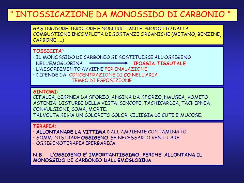INTOSSICAZIONE DA MONOSSIDO DI CARBONIO GAS INODORE, INCOLORE E NON IRRITANTE. PRODOTTO DALLA COMBUSTIONE INCOMPLETA DI SOSTANZE ORGANICHE (METANO, BE