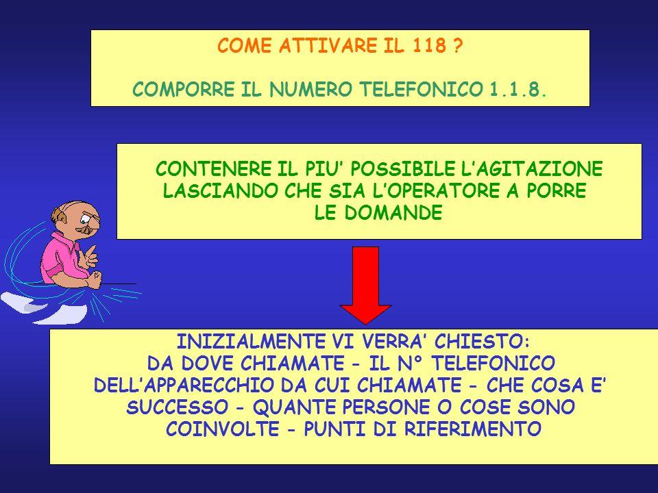 COME ATTIVARE IL 118 ? COMPORRE IL NUMERO TELEFONICO 1.1.8. CONTENERE IL PIU POSSIBILE LAGITAZIONE LASCIANDO CHE SIA LOPERATORE A PORRE LE DOMANDE INI