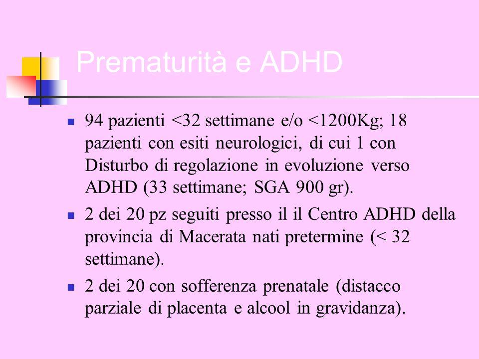 Prematurità e ADHD 94 pazienti <32 settimane e/o <1200Kg; 18 pazienti con esiti neurologici, di cui 1 con Disturbo di regolazione in evoluzione verso ADHD (33 settimane; SGA 900 gr).