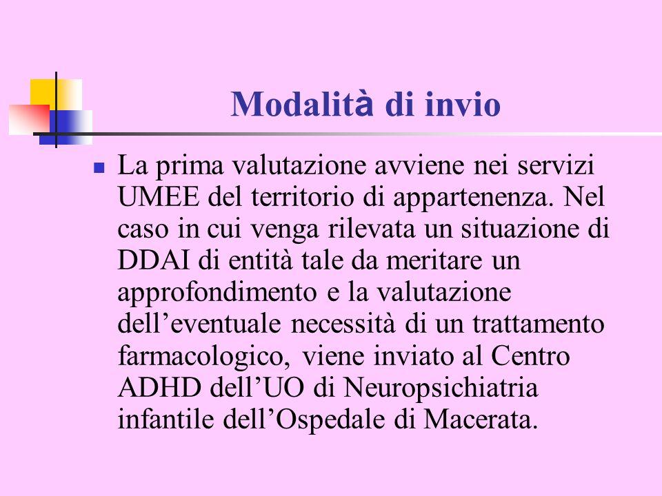 + DIAGNOSI SECONDO ICD-10 (HKD) Disturbo ipercinetico Inattenzione Iperattività Impulsività ++ Disturbo ipercinetico della condotta Disturbo ipercinetico della condotta Disturbo della condotta DIAGNOSI SECONDO DSM-IV (ADHD) ADHD: tipo combinato Inattenzione Iperattività/impulsivita + ADHD: tipo prevalentemente inattentivo ADHD: tipo prevalentemente inattentivo Solo inattenzione ADHD: tipo prevalentemente iperattivo/impulsivo ADHD: tipo prevalentemente iperattivo/impulsivo Solo iperattività/impulsività ADHD (DSM-IV) vs HKD (ICD-10)