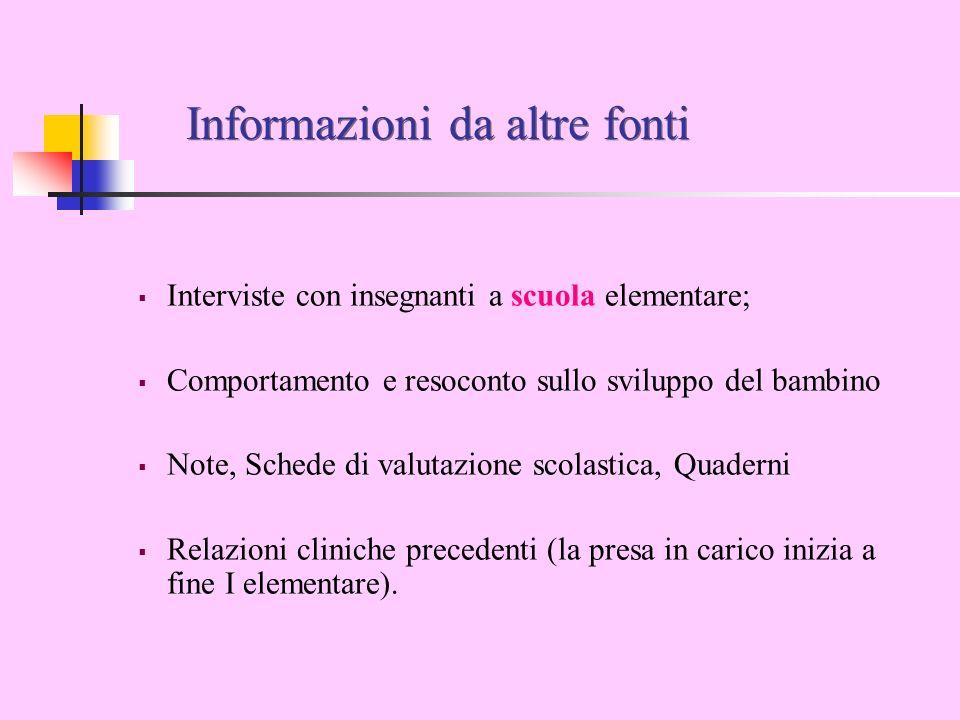 Informazioni da altre fonti Interviste con insegnanti a scuola elementare; Comportamento e resoconto sullo sviluppo del bambino Note, Schede di valuta